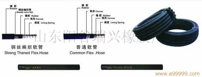 彩色橡胶软管,定制橡胶软管),软轴,高压风管,液压管,混凝土振动棒及图片
