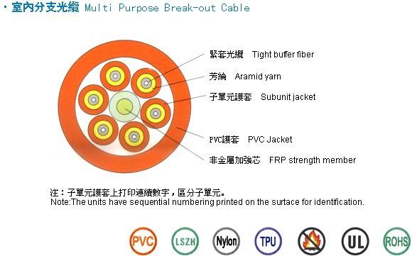 光缆设计说明图