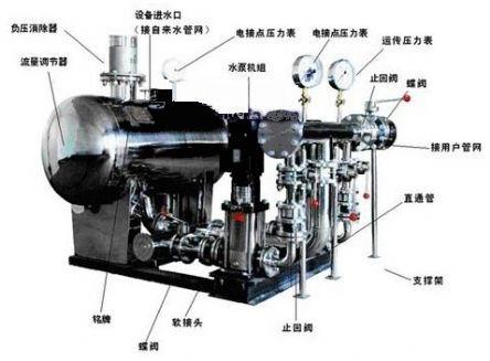 系统压力信号由远传压力表反馈给变频控制柜,水泵运行,因水泵的运行
