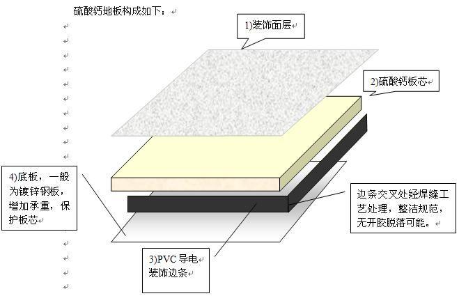 呼和浩特陶瓷防静电地板配件
