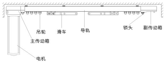 布帘结构示意图