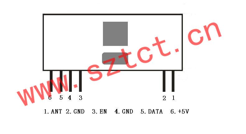 [供应]超外差无线接收模块rxb15 rxb3 rxb2 rxb11 rxb10 rxb5 rxb4 rx