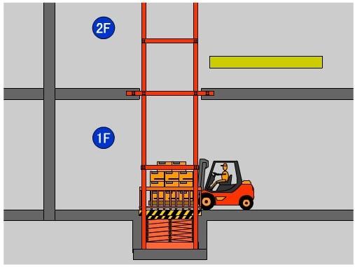 工地货梯电路图