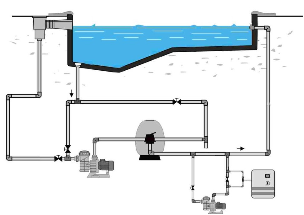 [供应]游泳池水处理设计方案|景观池水处理设计方案|洗浴中心水处理
