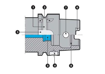 芯片oz960s内部电路图