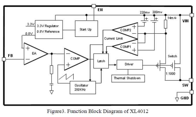 xl4012电源管理ic