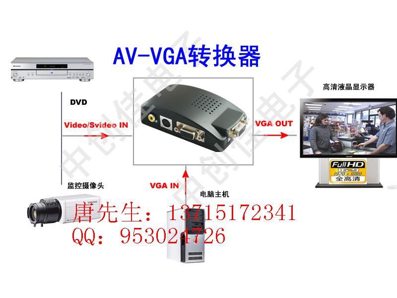 bnc/av-vga av转vga视频转换器产品大图