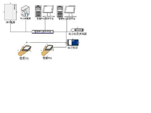 bms硬件电路拓扑图
